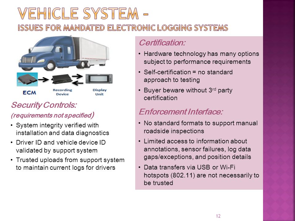 Vehicle system – Issues for Mandated electronic logging systems