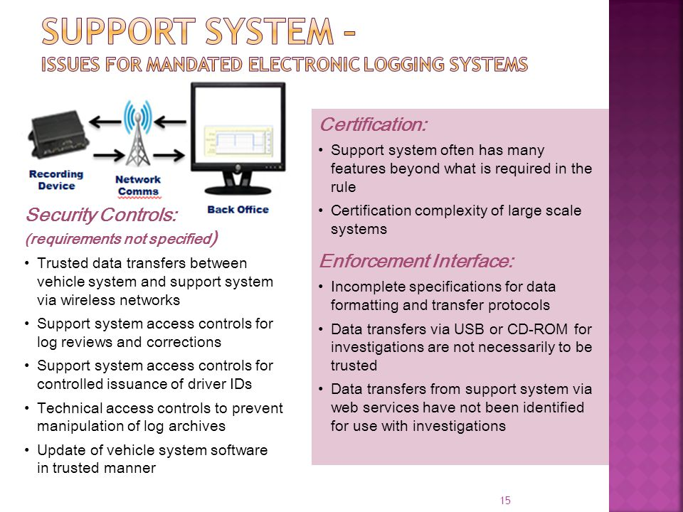 Support system – Issues for Mandated electronic logging systems