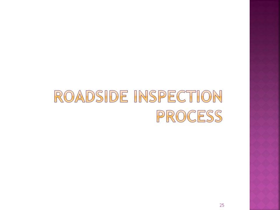 Roadside inspection process