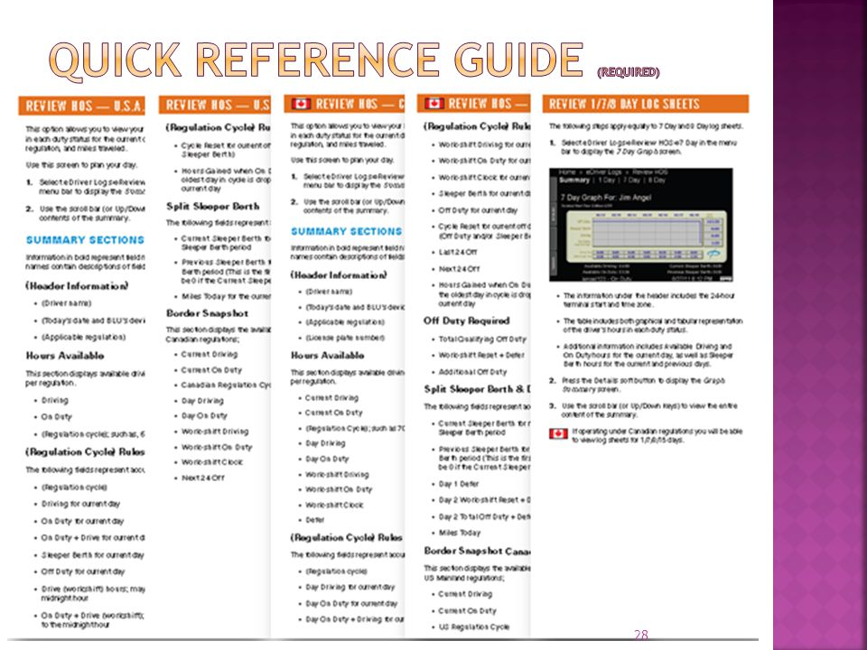 Quick reference guide (Required)