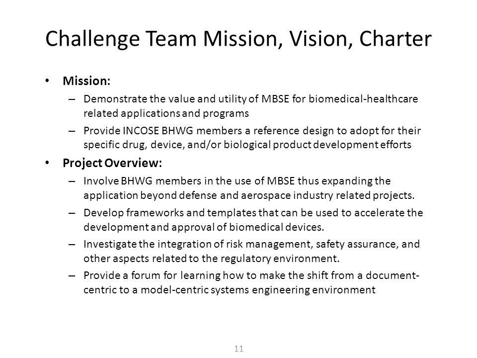 Challenge Team Mission, Vision, Charter
