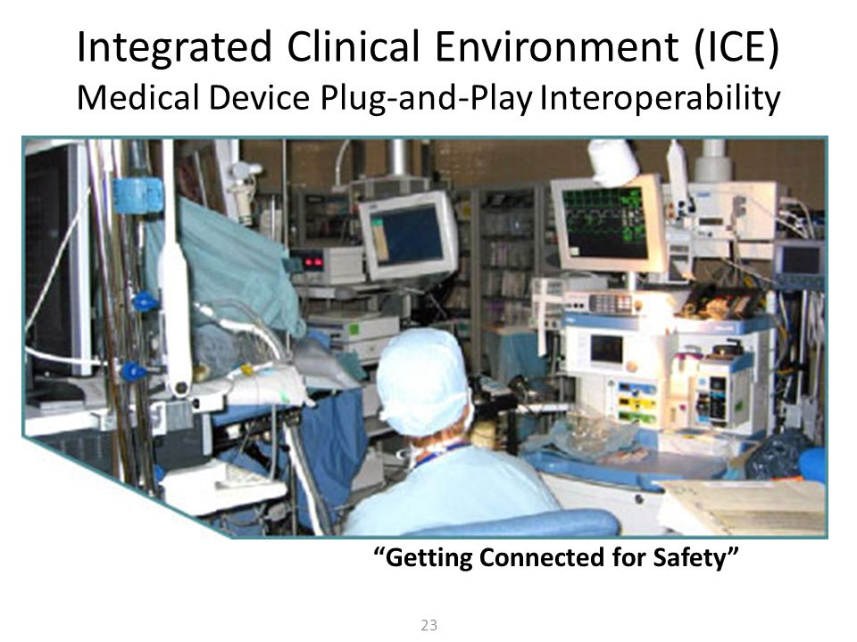 Integrated Clinical Environment (ICE) Medical Device Plug-and-Play Interoperability