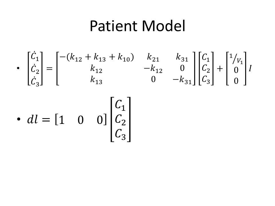 Patient Model