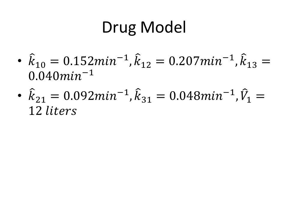 Drug Model 𝑘 10 =0.152 𝑚𝑖𝑛 −1 , 𝑘 12 =0.207 𝑚𝑖𝑛 −1 , 𝑘 13 =0.040 𝑚𝑖𝑛 −1.