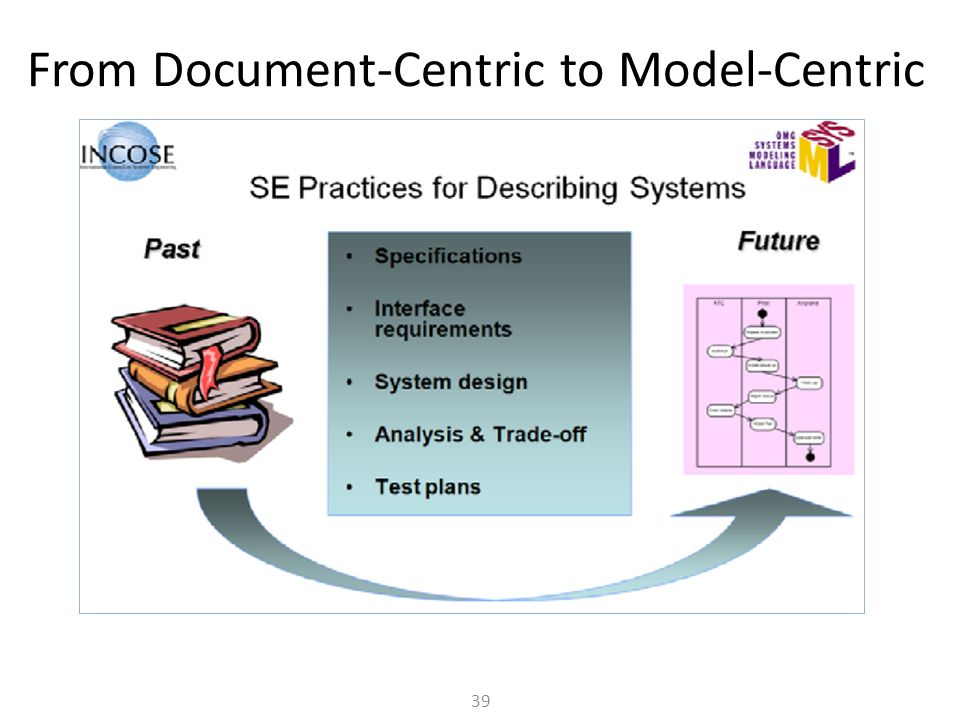 From Document-Centric to Model-Centric