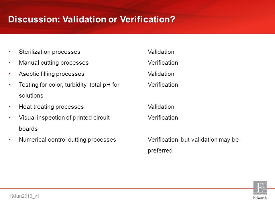 Discussion: Validation or Verification