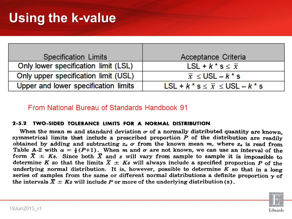 Using the k-value From National Bureau of Standards Handbook 91