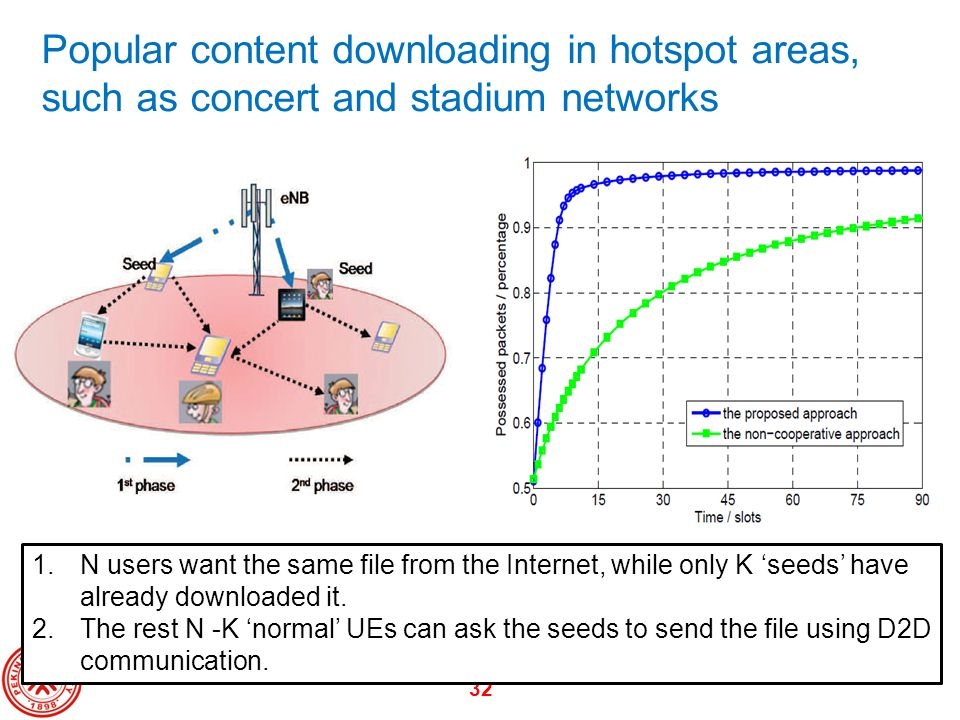 Popular content downloading in hotspot areas, such as concert and stadium networks