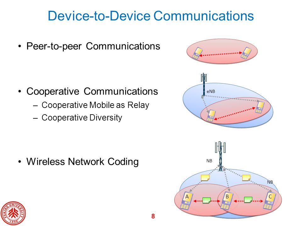Device-to-Device Communications