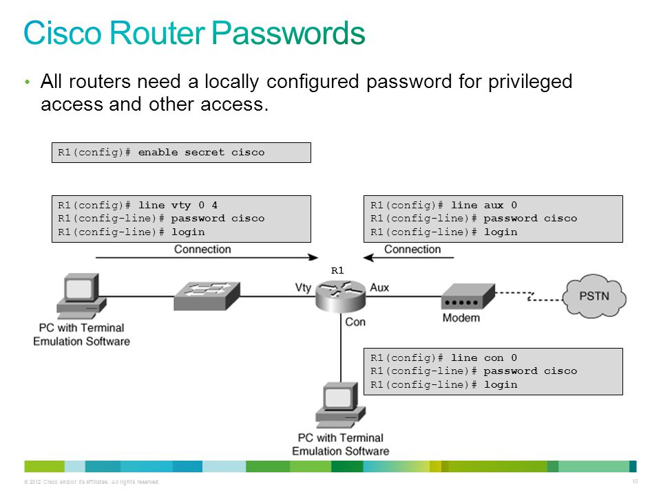 Cisco Router Passwords