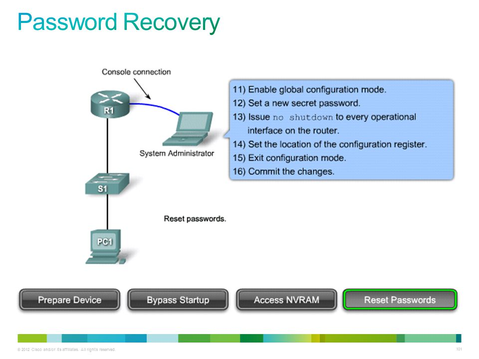 Password Recovery Media Instructions: Source Exploration 4: 4.5.7.2 – Prepare Device Tab 101