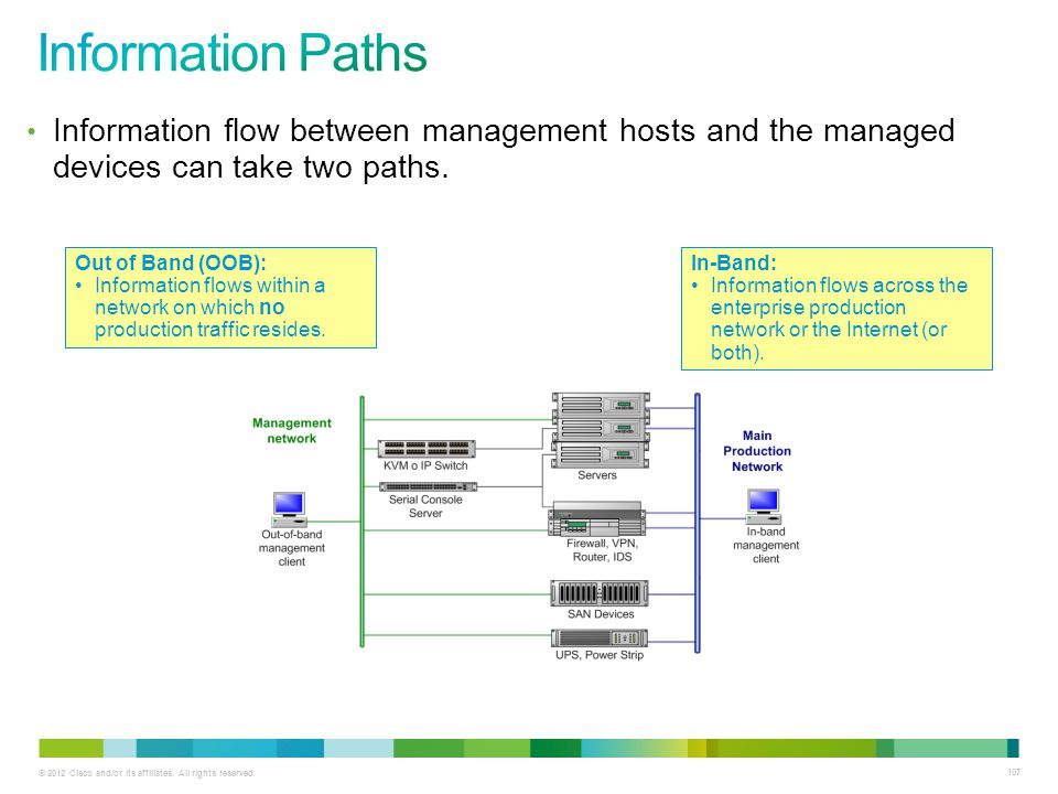 Information Paths Information flow between management hosts and the managed devices can take two paths.