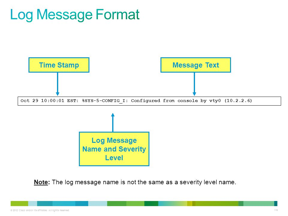 Log Message Name and Severity Level