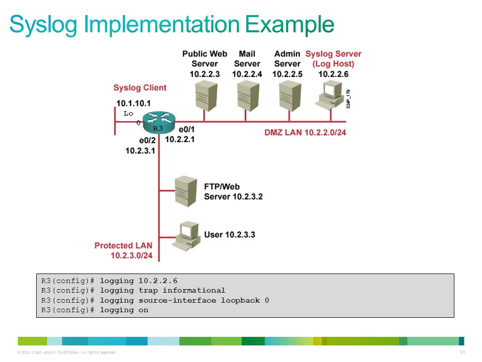 Syslog Implementation Example