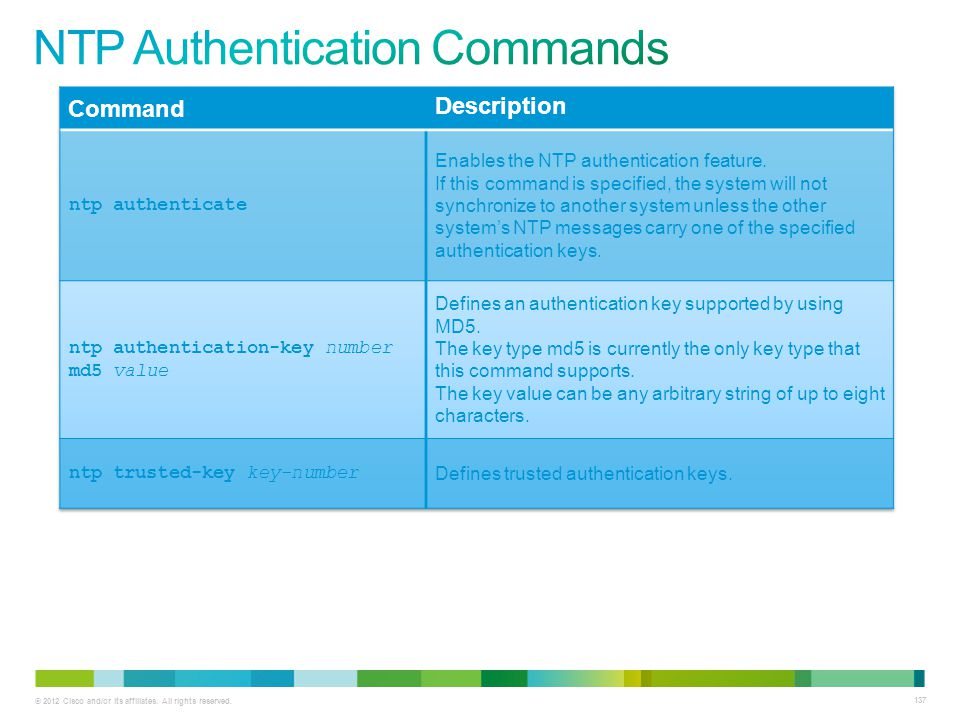 NTP Authentication Commands