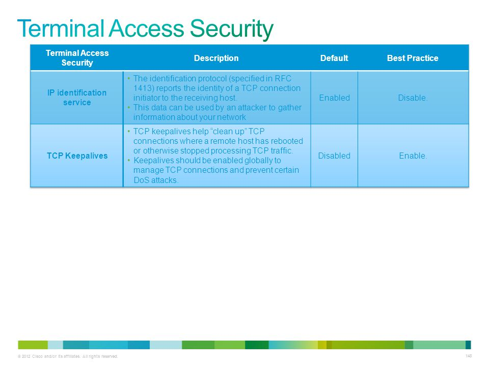 Terminal Access Security
