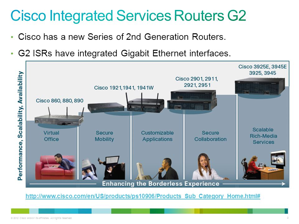 Cisco Integrated Services Routers G2