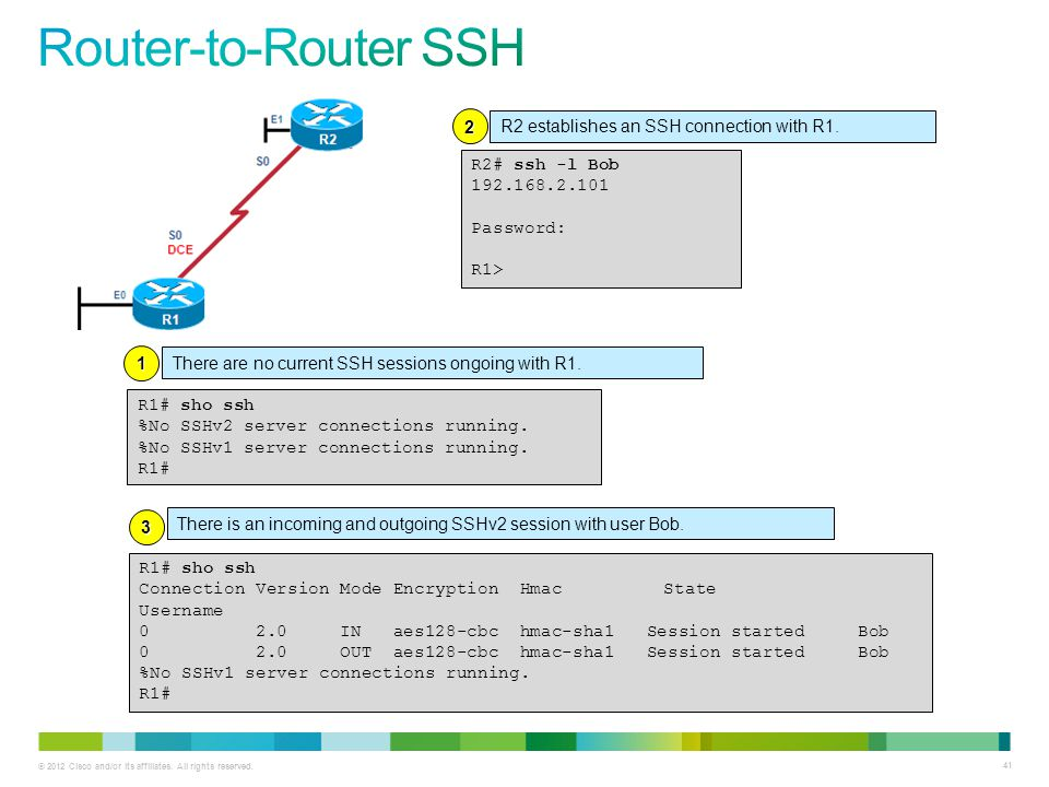 Router-to-Router SSH 2 R2 establishes an SSH connection with R1.