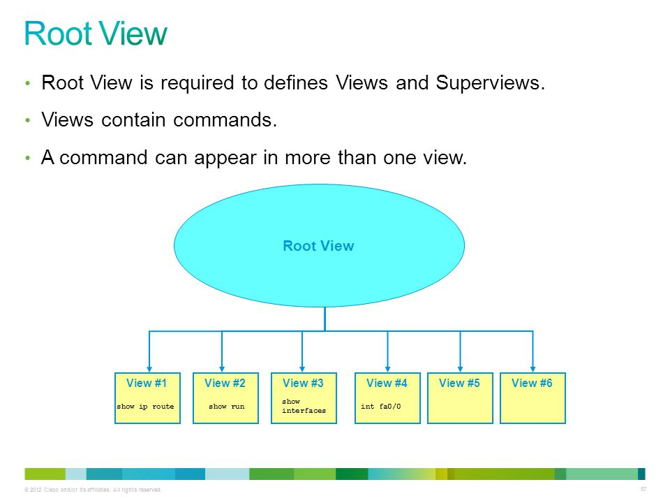 Root View Root View is required to defines Views and Superviews.