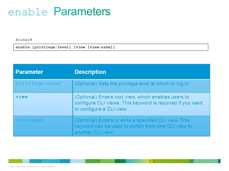 enable Parameters Parameter Description privilege-level