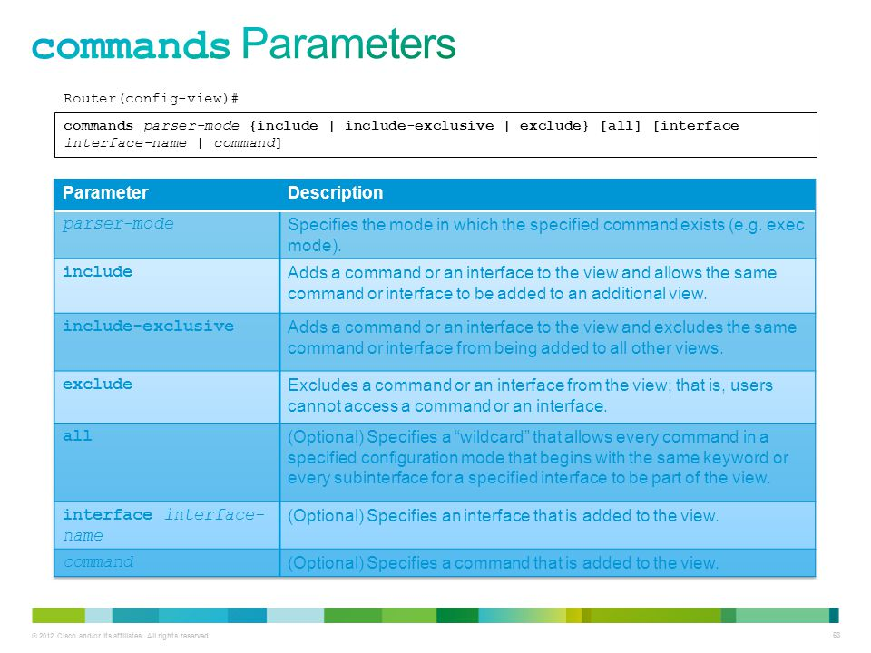 commands Parameters Parameter Description parser-mode