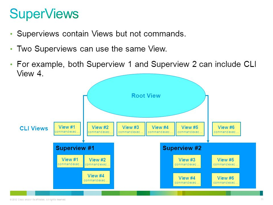 SuperViews Superviews contain Views but not commands.