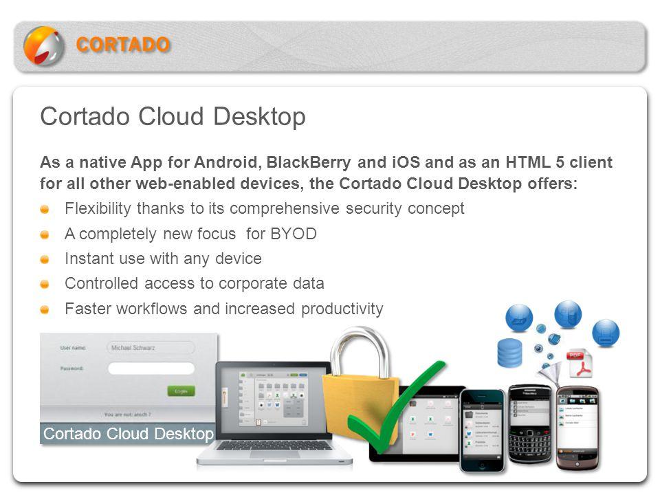 Cortado Cloud Desktop
