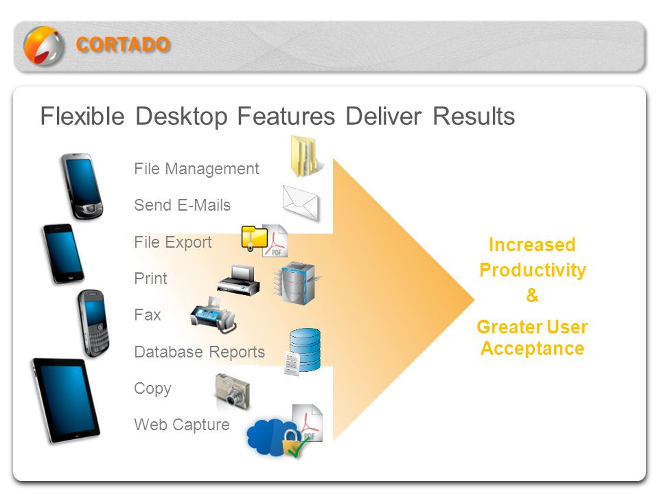 Flexible Desktop Features Deliver Results