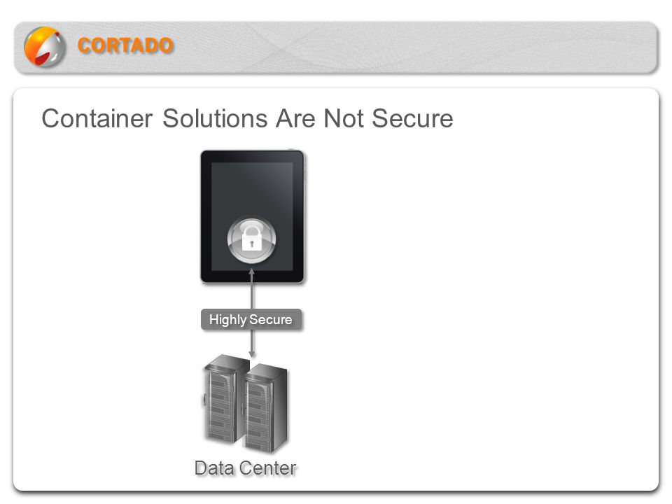 Container Solutions Are Not Secure