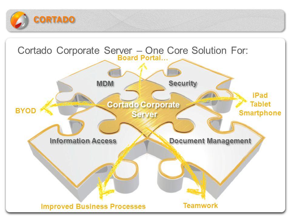 Cortado Corporate Server – One Core Solution For: