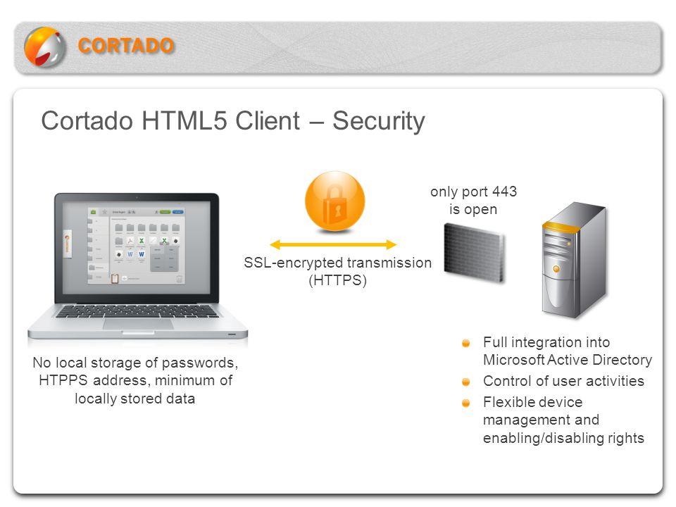 Cortado HTML5 Client – Security