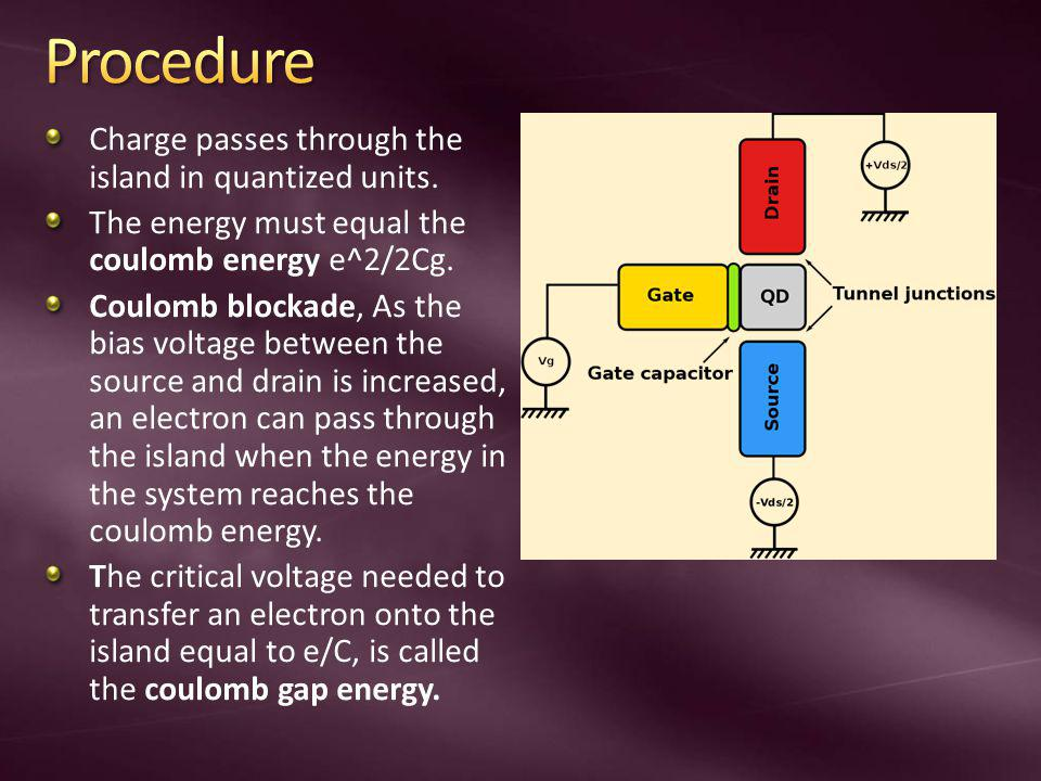 Procedure Charge passes through the island in quantized units.