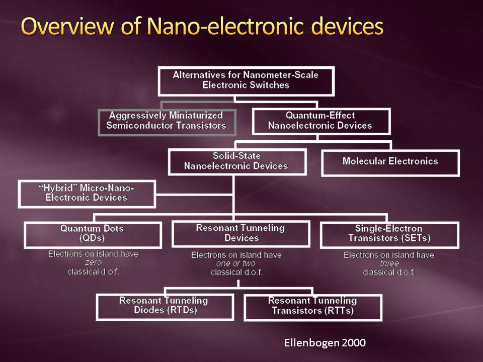Overview of Nano-electronic devices