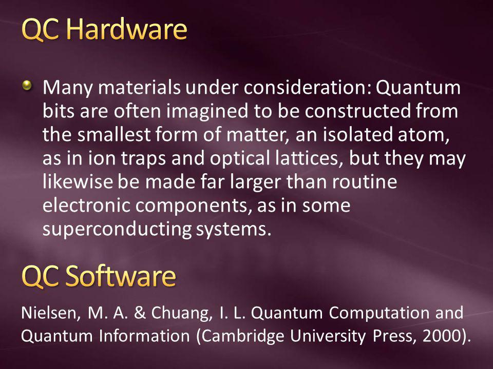 QC Hardware QC Software