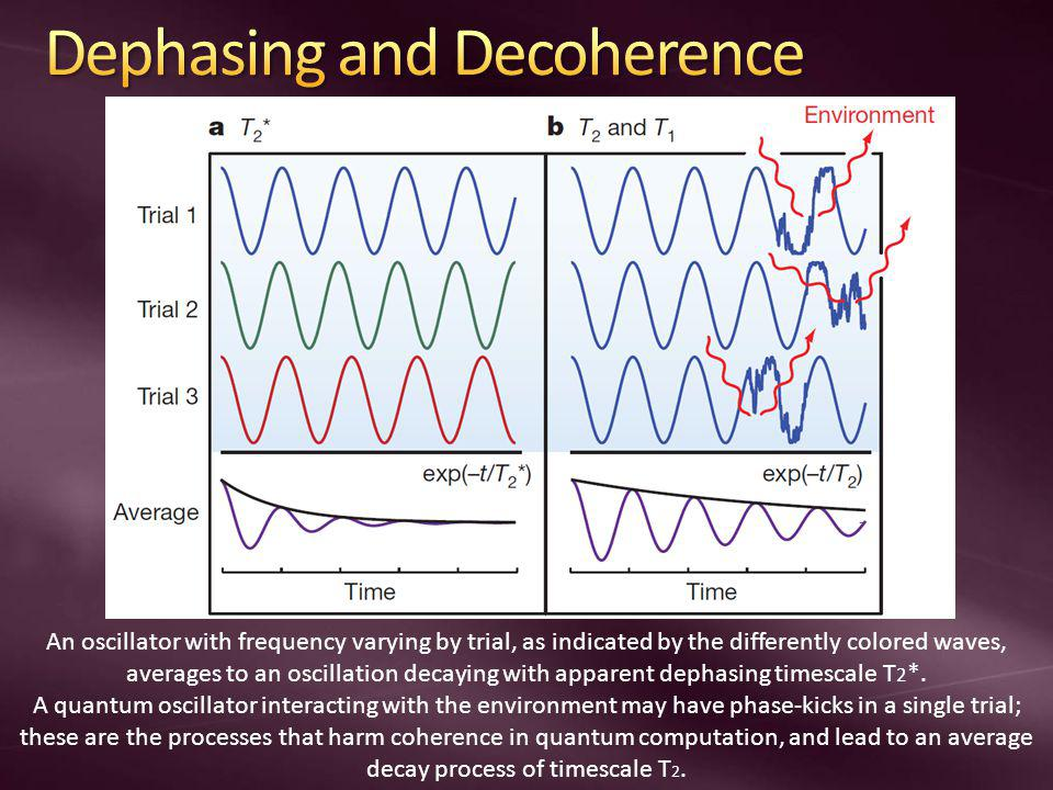 Dephasing and Decoherence
