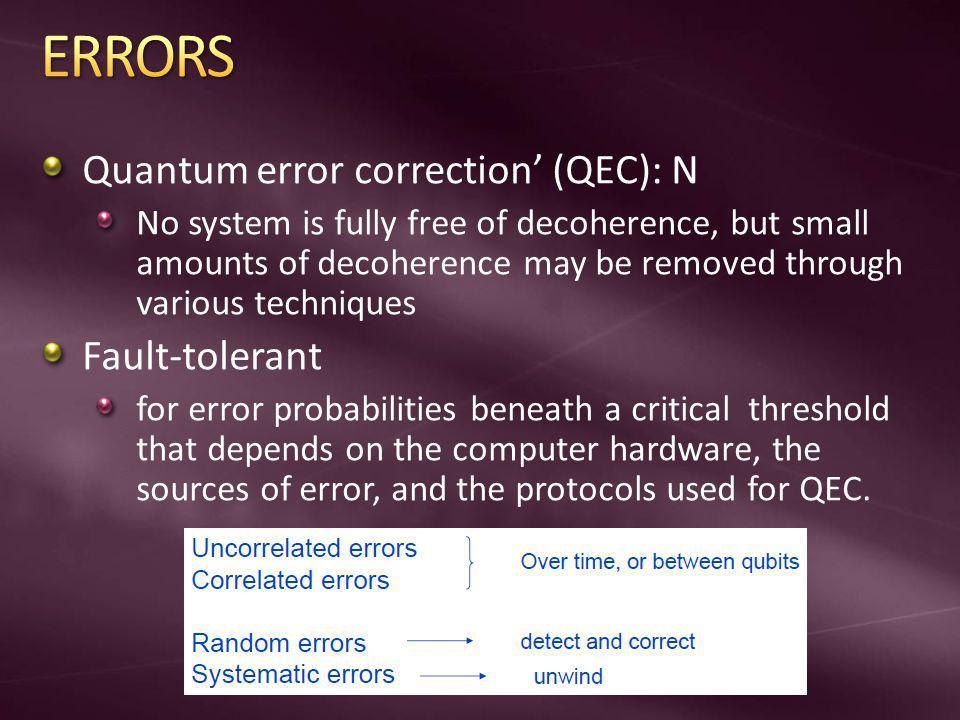 ERRORS Quantum error correction' (QEC): N Fault-tolerant