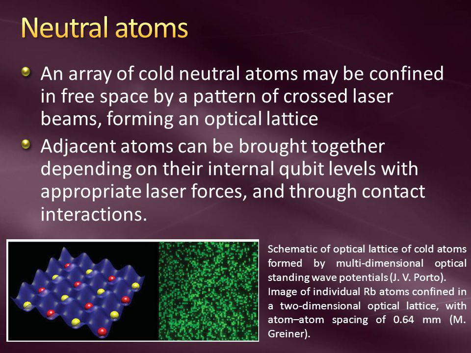 Neutral atoms An array of cold neutral atoms may be confined in free space by a pattern of crossed laser beams, forming an optical lattice.