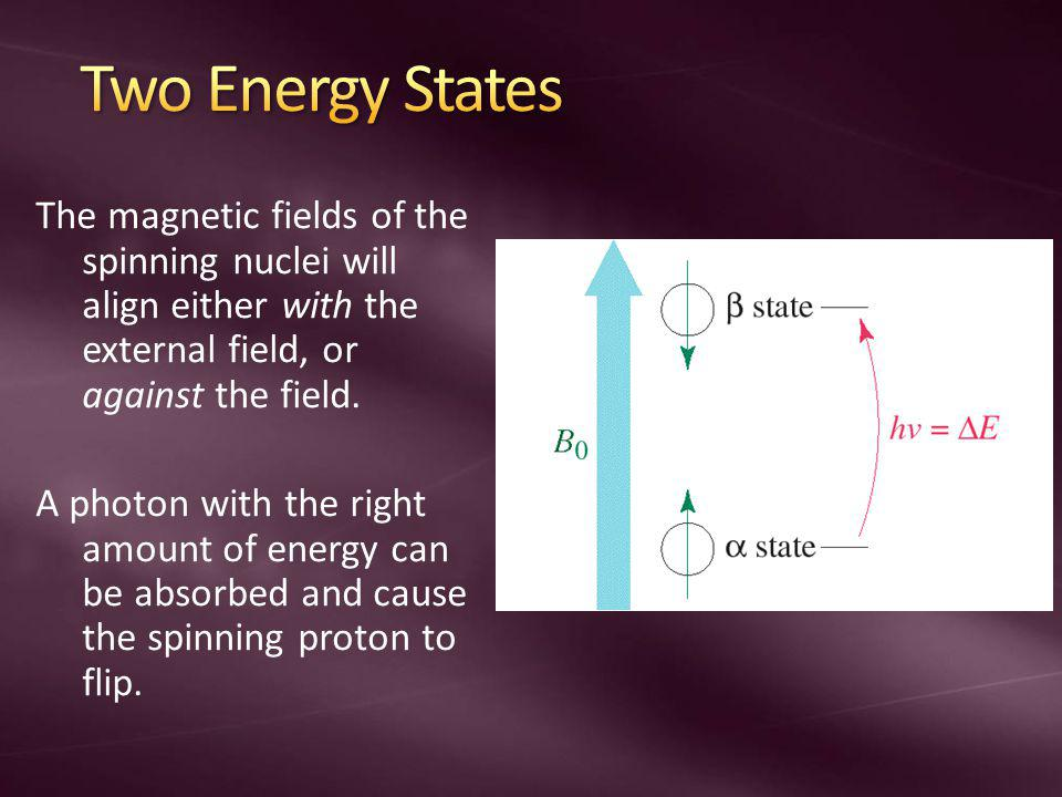 Two Energy States The magnetic fields of the spinning nuclei will align either with the external field, or against the field.