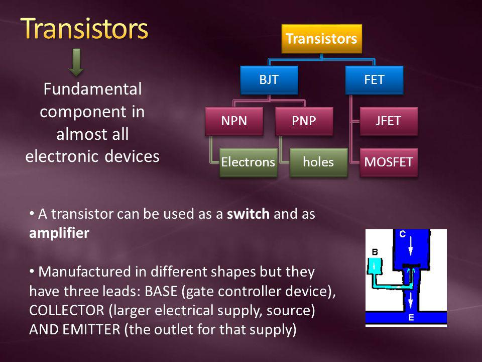Fundamental component in almost all electronic devices