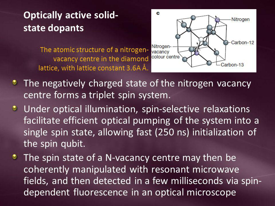 Optically active solid-state dopants