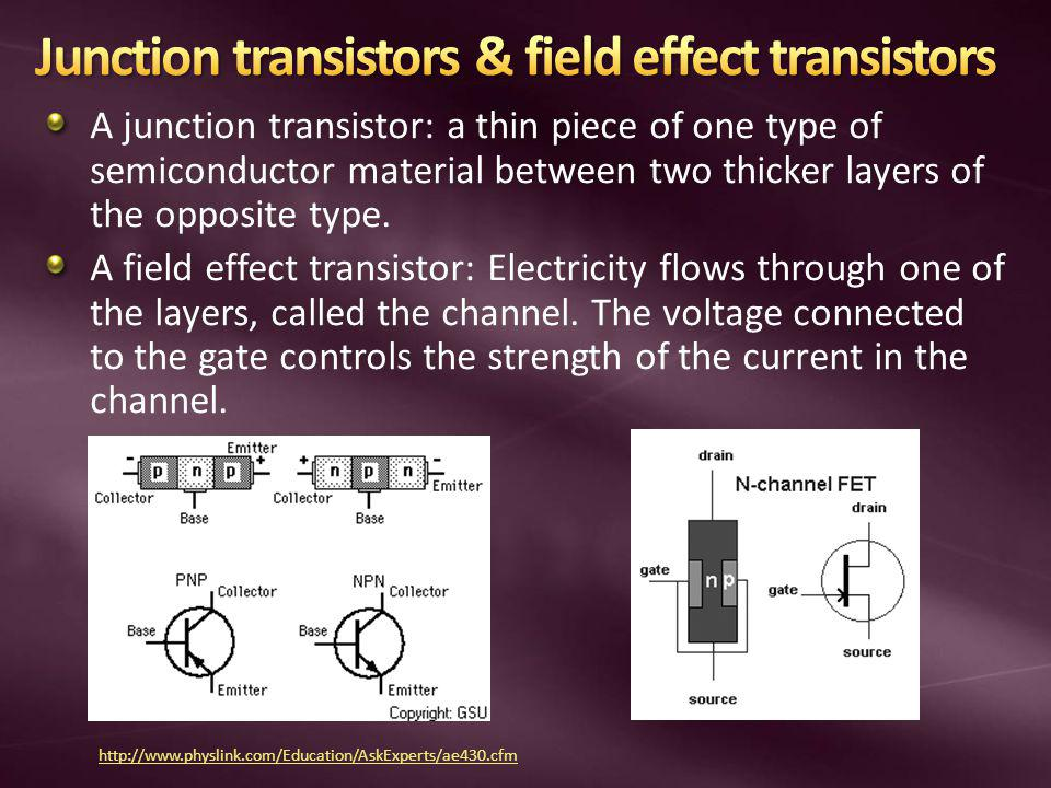Junction transistors & field effect transistors