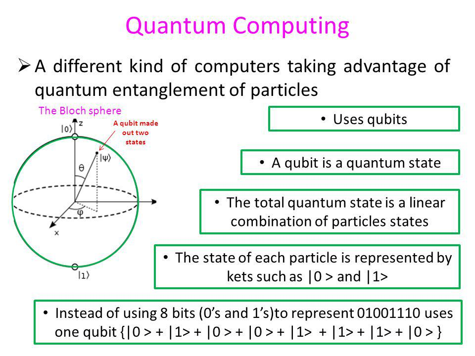 A qubit made out two states
