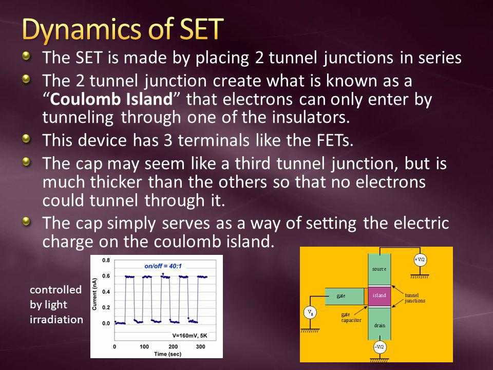 Dynamics of SET The SET is made by placing 2 tunnel junctions in series.
