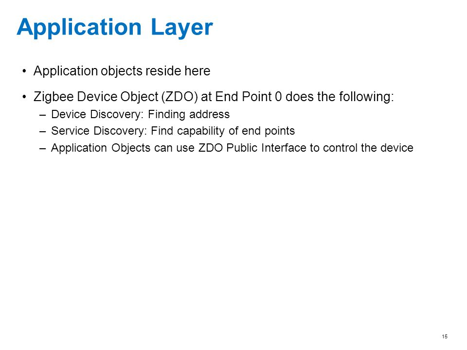 Application Layer Application objects reside here