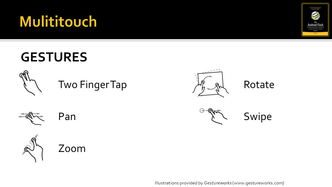 Mulititouch Gestures Two Finger Tap Pan Zoom Rotate Swipe