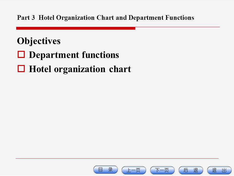 Part 3 Hotel Organization Chart and Department Functions