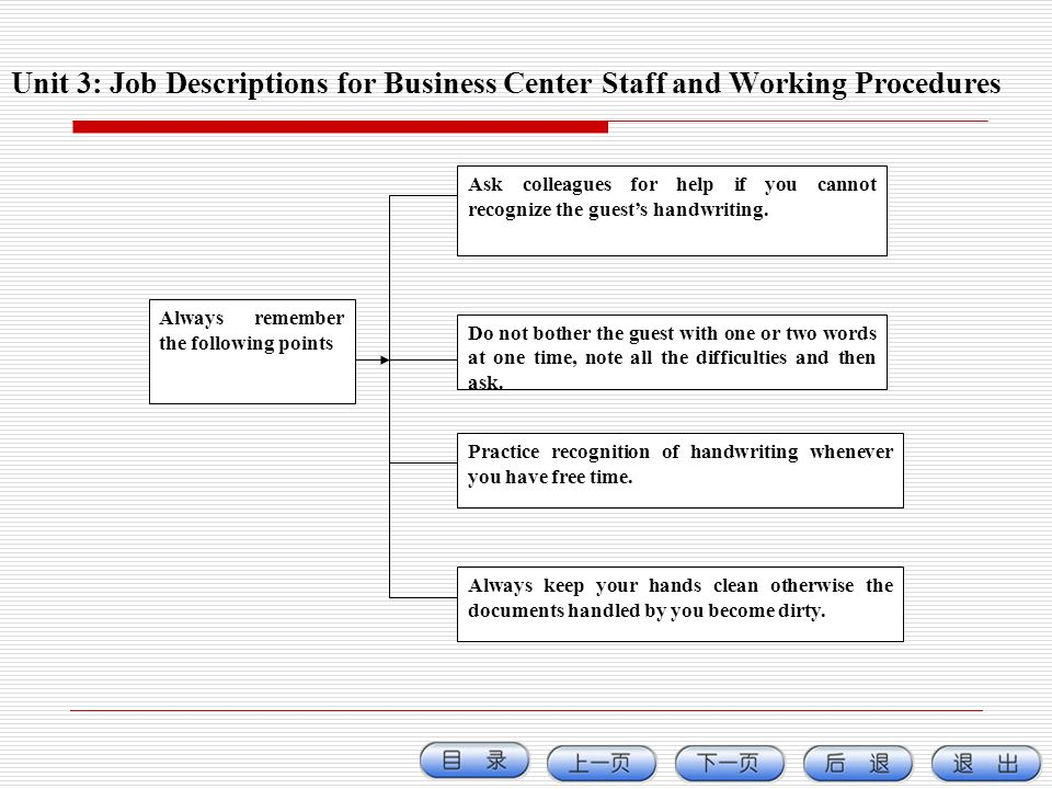 Unit 3: Job Descriptions for Business Center Staff and Working Procedures
