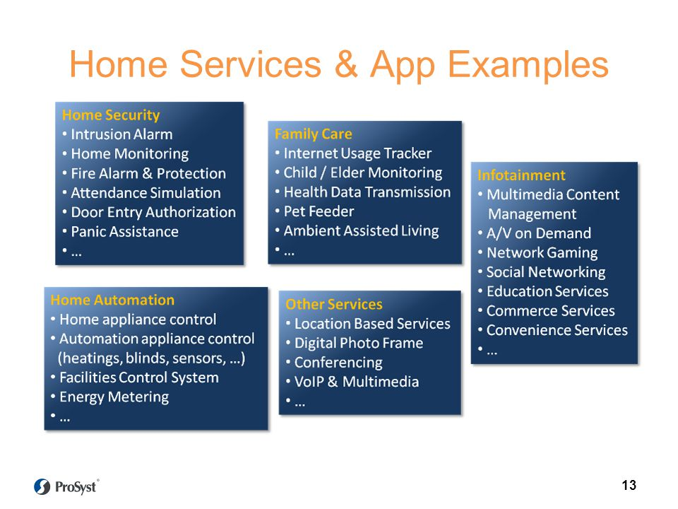 Home Services & App Examples