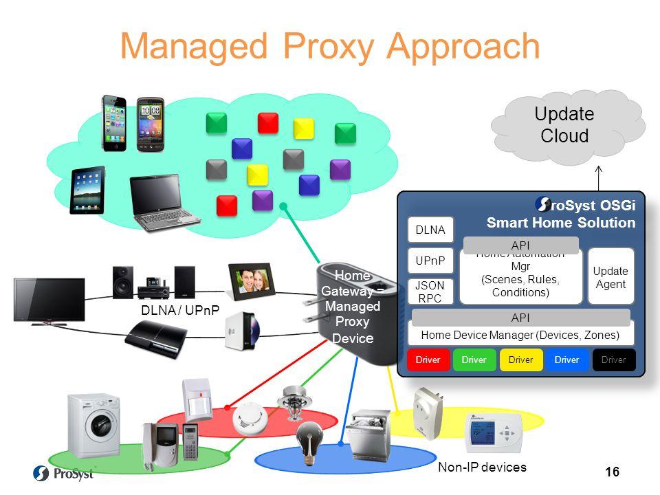 Managed Proxy Approach
