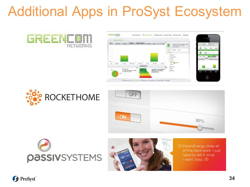 Additional Apps in ProSyst Ecosystem